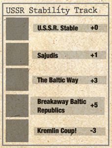 USSR Stability Track