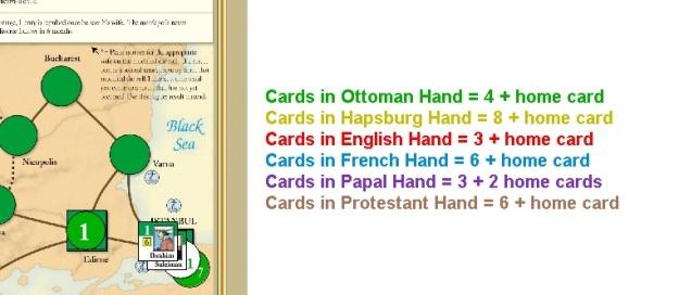 Hand Counts
